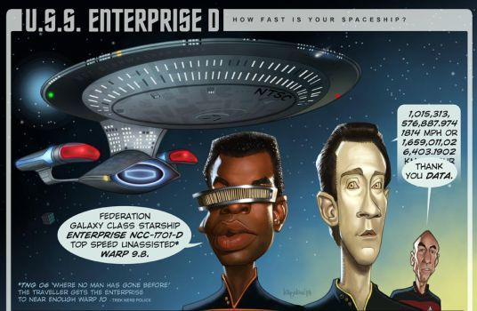 How fast is your spaceship? StarTrek by Loopydave