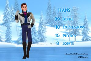 MMD Hans DL by animefancy-mmd