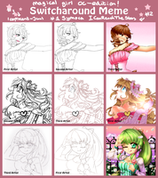 Switcharound meme with 100procent-Juul and Symoca by Egao-ho