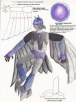 Updated: Crowbot Profile 2015 by Twilightgirl12