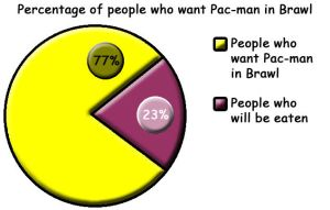Pac-man in Brawl? by InvincibleAgent