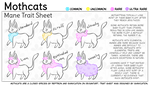Mothcats: Mane Trait Sheet by ShinyCation