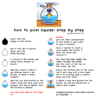 Tutorial: Pixel liquids by PyroGoth