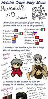 Hetalia Crack Meme... Oh Lord. by AngelicAzure