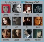 Summary of Art 2012 by Goldfhie