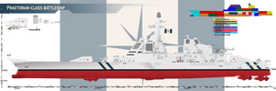 Praetorian-class Battleship [COMMISSION] by Afterskies