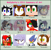 2011 Art Summary by MollyKetty