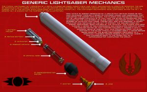 Lightsaber mechanics Tech Readout [New] by unusualsuspex
