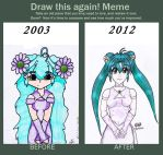 Anime Self Before and After Meme by MREcartoonist