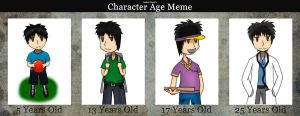 Character Age Meme: Alan Probe by Lenarde