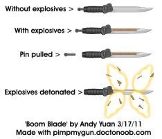 Boom Blade by c-force