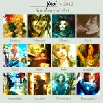 Yaoi's 2012 Summary of Art by Yaoi-World