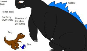 Godzilla meets Rexy and Blue by Dinzydragon