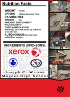 2011 LegXXcy Robot Card Rear by EdGPatterson