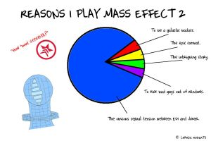 Reasons I Play Mass Effect 2 by ChuckieRoberts