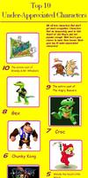 My Top 10 Most Underrated Characters 3 by FelixFan9000