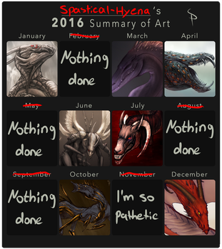 Summary of Art 2016 by Spastical-Hyena