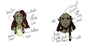 ORCS Faces Final design thingy by Dava-Hydan