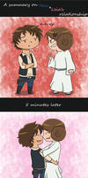 Han and Leia's relationship by ArcherVale