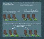 Malaveta Hoof Rarity Guide by WinterGiraffe