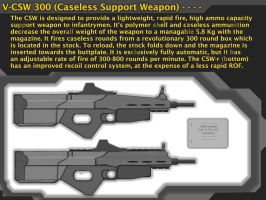 Caseless Support Weapon by OutFoxedTW