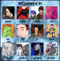 Art Summary: 2012 by Candy-Leptic