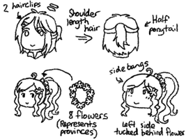 hair doodles by melonstyle
