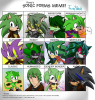 Sonic Forms Meme - Blade by Touken2