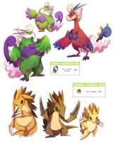 Tornadus and Sandlash pokedesigns by ZestyDoesThings