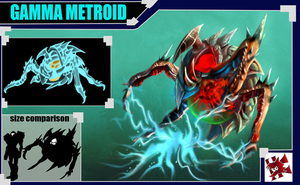 Gamma-metroid theories by kritken