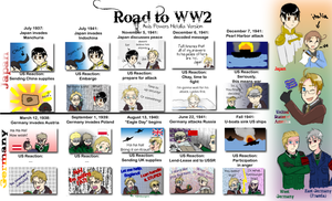 Road to WW2 Project by ChibiAddict