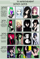 improvement meme 2010-2013 by poliip