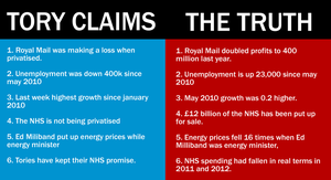 Tory Lies by Party9999999