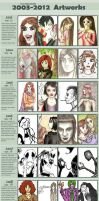 2003 - 2012 improvement meme by focusfixated