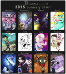 2015 Summary by ThePancakey
