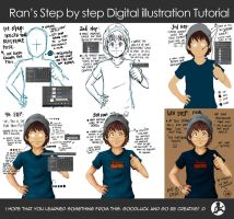 Step by step tutorial by unLuckySaturday