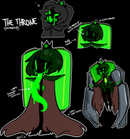 Personification ref - The Nuclear Throne by aligura