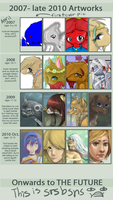 2007 to 2010 improvement meme by Apple-seed