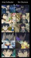 Gray Fullbuster and Rin Okumura: twins? by FMAYahsa12