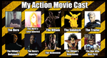 My Action Movie cast by Gameguy007