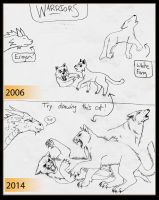 I Think I Improved (2006-2014) by RussianBlues