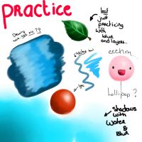 Practace and tips in SAI by expectatinqs