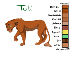 Tuli: The United Prides Character Sheet by Howikin