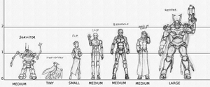 Eclipse Phase shell size chart by RenGaulen