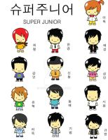 SUPER JUNIOR CHIBI by Ctiu