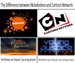 Nickelodeon Vs Cartoon Network! by Eszra01