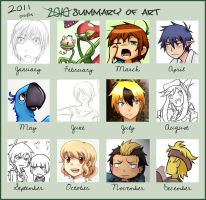 2011 Summary by KikaiArt
