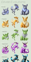 Adopt -Foxes- Pokemon eevee Shiny set by elen89