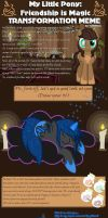 Cypher Transformation Meme by ArshnessDreaming