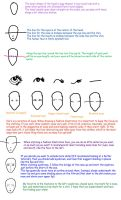 Fashion Illustration Face Tutorial by Sufon